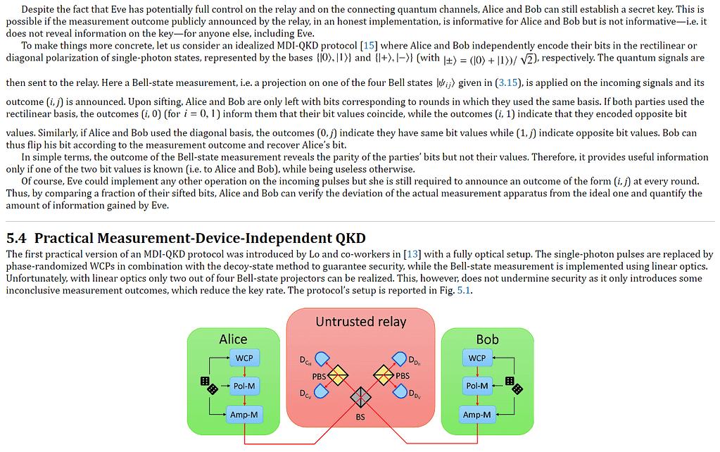 فصل 5 کتاب Quantum Cryptography